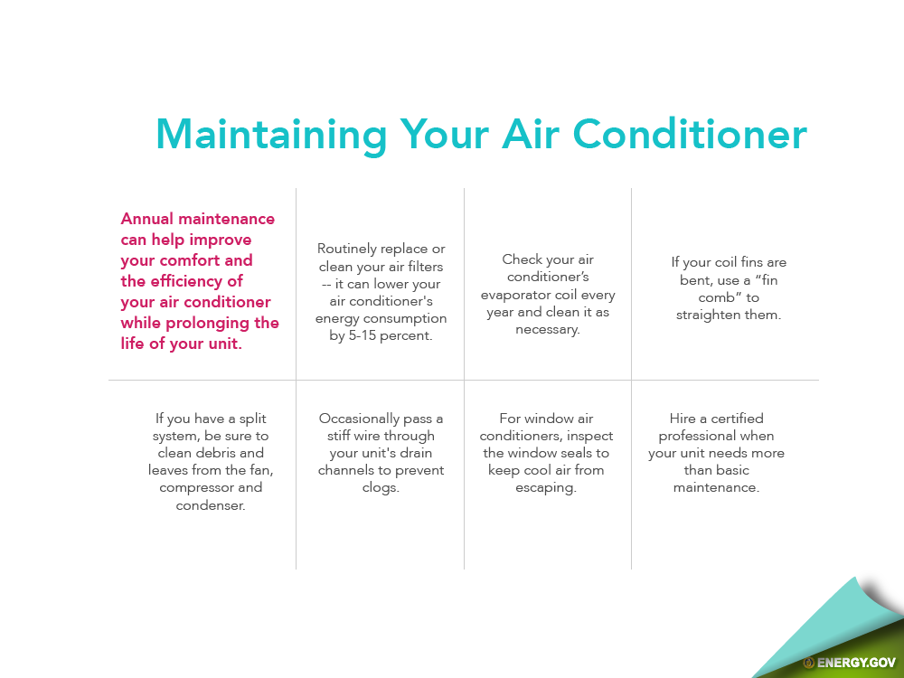 National Refrigeration offers the lowest prices on top-rated indoor air quality equipment and parts through exclusive deals with leading HVAC brands.